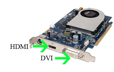 What is a graphics card 911 - How to add an extra hdmi port to a tv ...