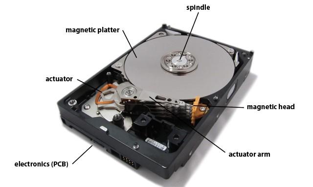911 Comptuer - hard drive failures